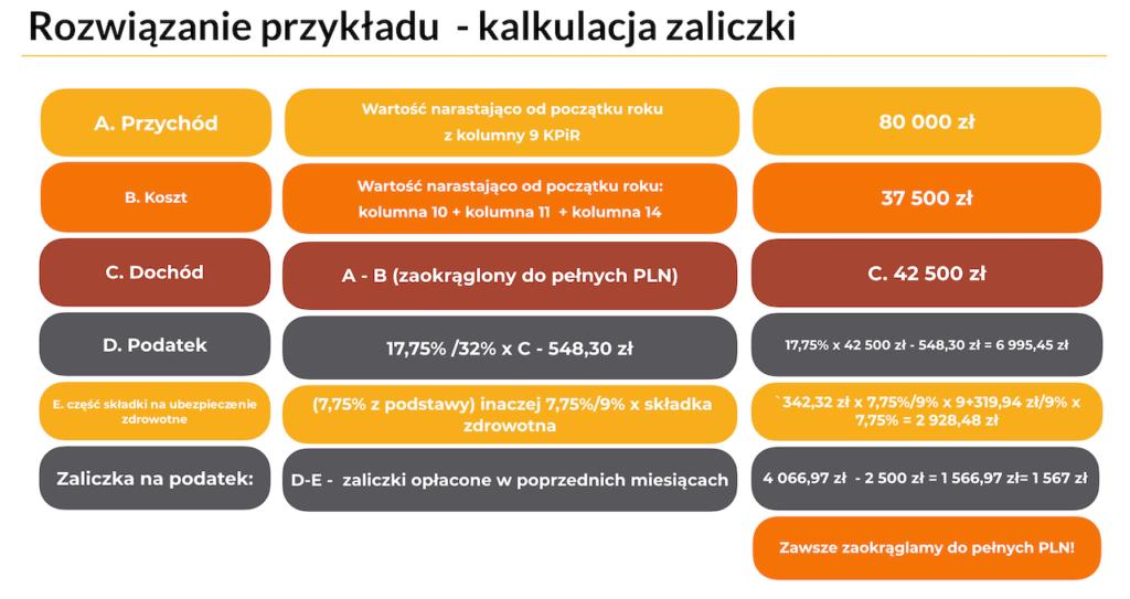 Rozwiązanie przykładu - kalkulacja zaliczki na podatek dochodowy po 1.10.2019 roku.