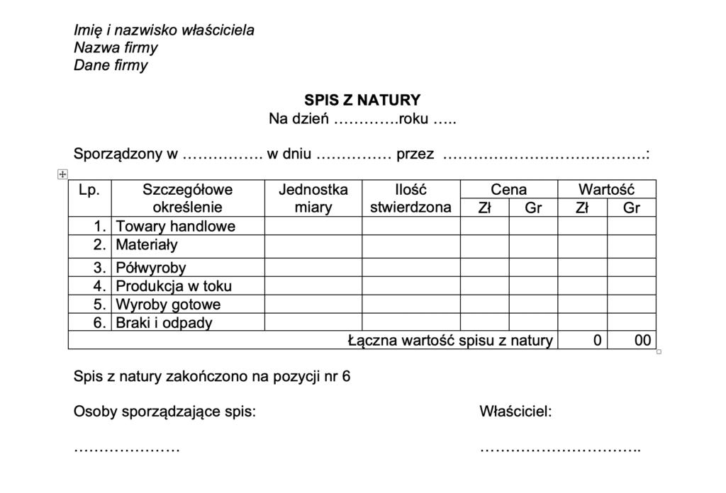 Wzór spisu z natury - Mentoris profesjonalne Kursy rachunkowości